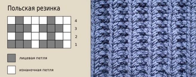 Снуд спицами схемы вязания - новинки 2016