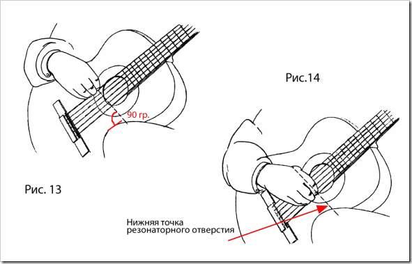 Постановка рук при игре на гитаре