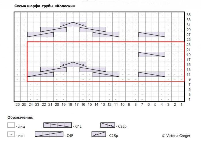 Схема вязания снуда узором колоски