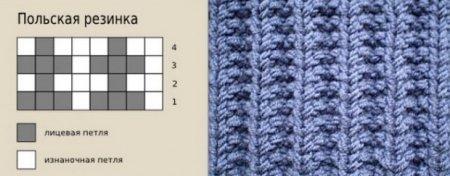 Польская резинка: схема вязания
