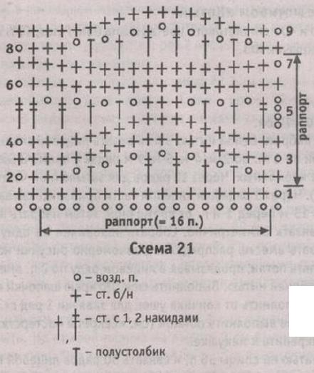 Схема вязания оригинального снуда