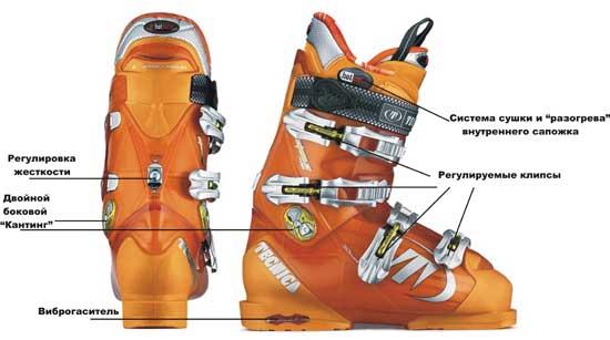 Выбираем лыжные ботинки