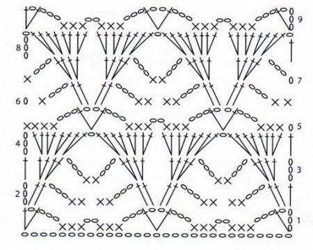 Вязание крючком шарфы для начинающих описание