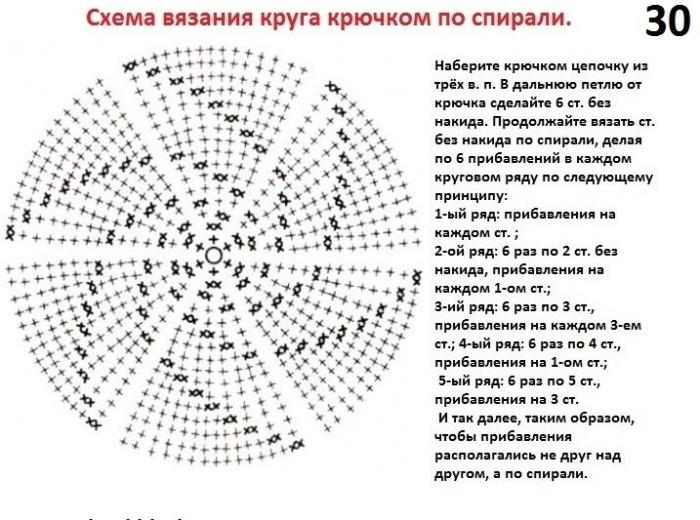 Вязание круга крючком по спирали