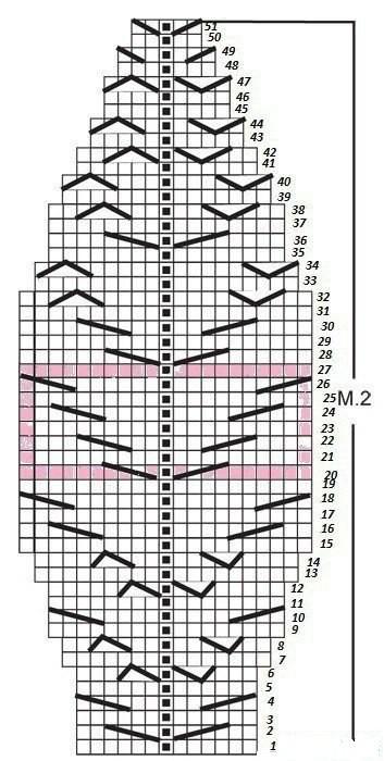 Схема берета 2