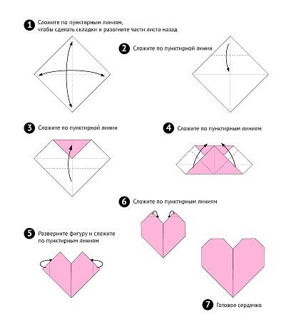 Как сделать легкие поделки своими руками