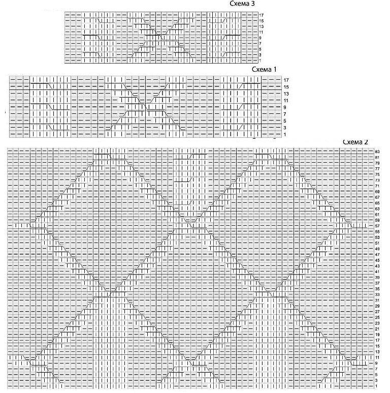 Схема вязания платья с узором
