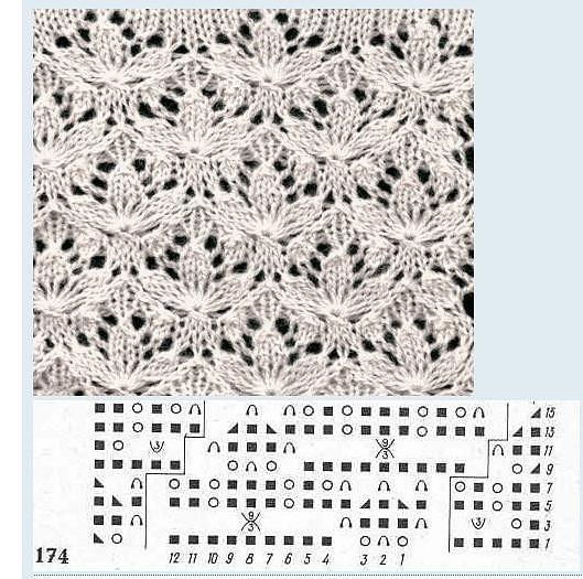 Образцы Ажурного Вязания Спицами С Описанием И Схемами - фото 5