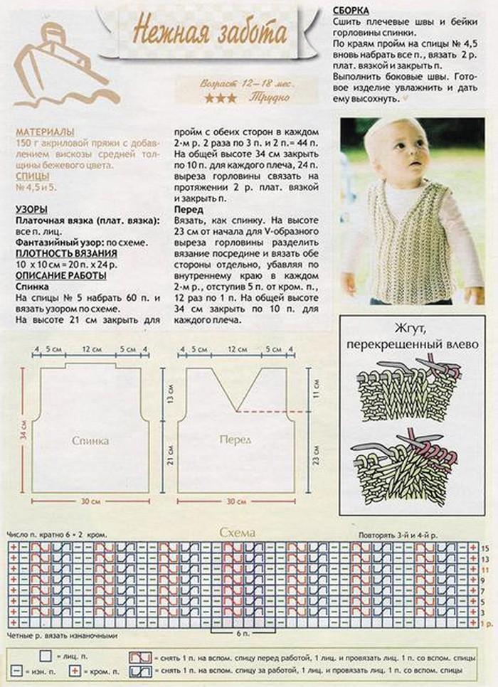 Схемы для вязания жилетов ребенок