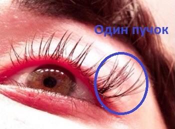 Как нарастить пучковые ресницы в уголки глаз