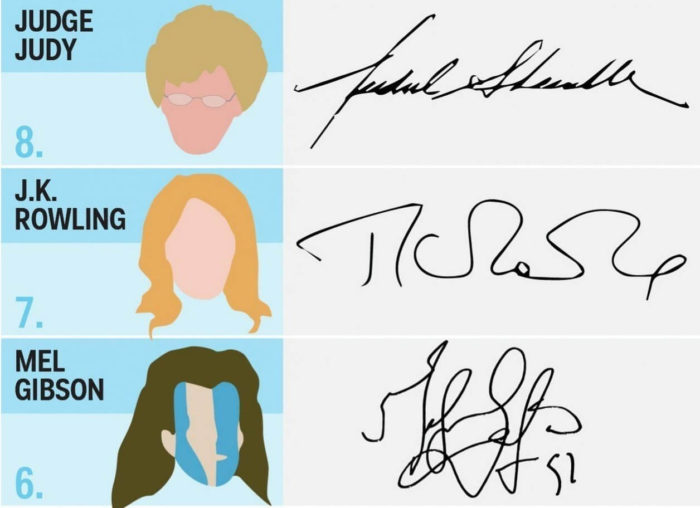 Как придумать подпись: варианты знаменитостей