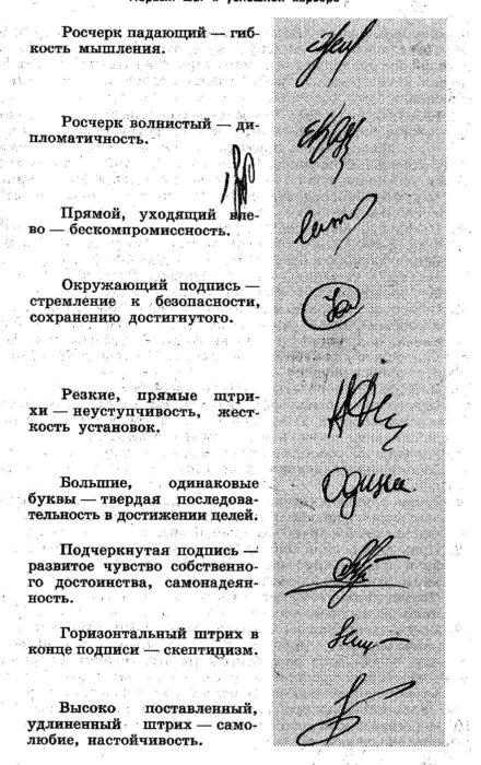 Что может рассказать о человеке подпись?
