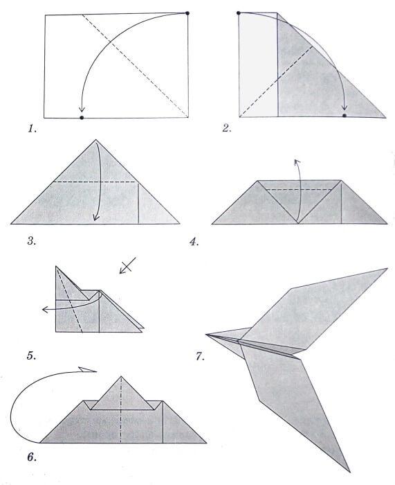 Инструкция как сделать из бумаги самолётик