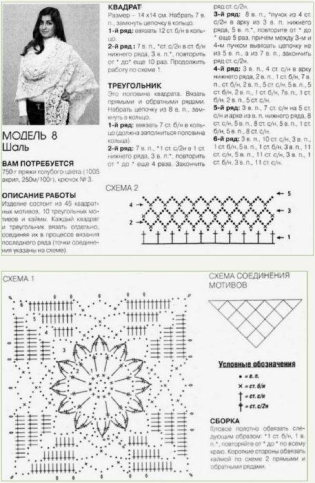 Вязание шали крючком для начинающих: схема и описание