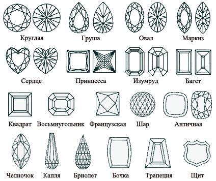 Как рисовать кристаллы различной формы?