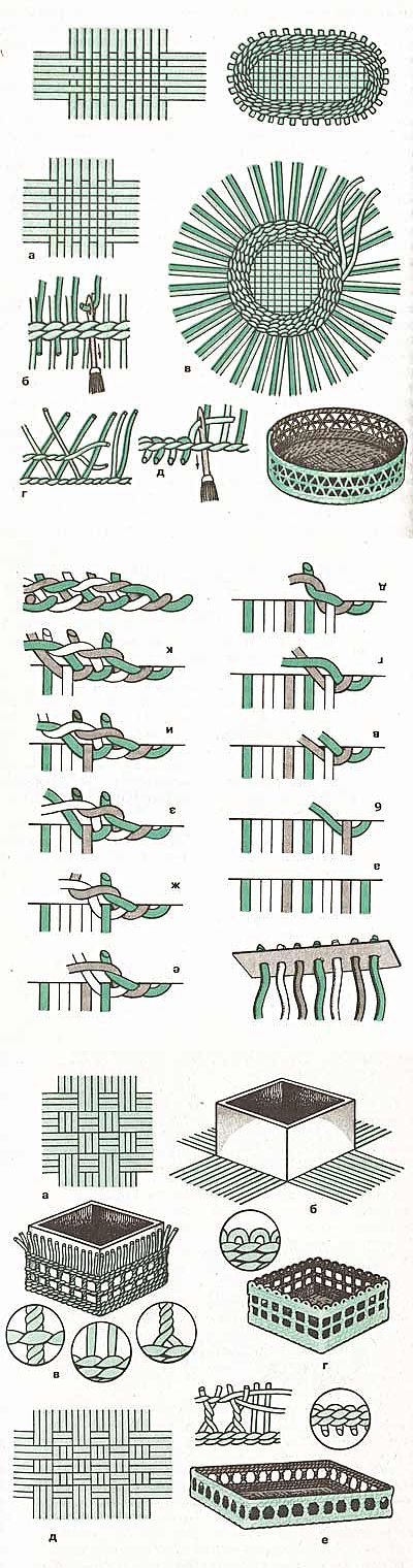 Как плести из газетных трубочек: схема