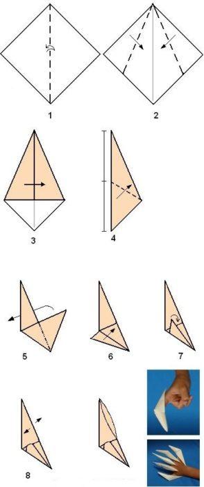 Как сделать когти из бумаги на пальцы: схема