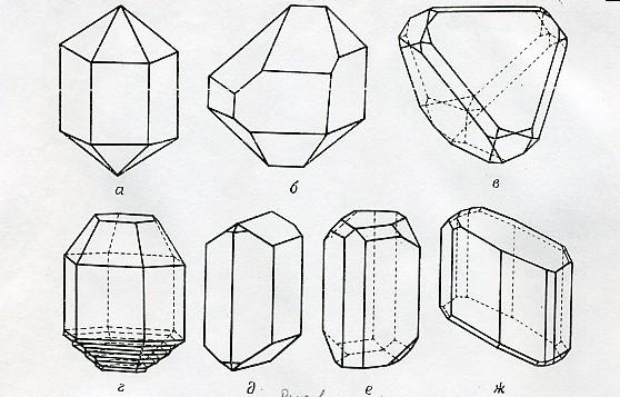 Схемы рисования кристаллов