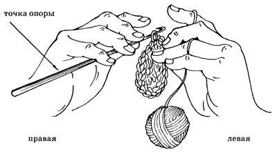 Вязание крючком: положение рук при работе