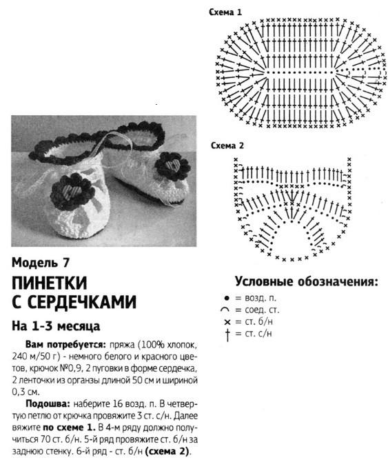 Вяжем пинетки крючком для начинающих схема