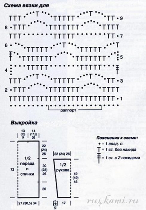 Схема вязания кружевной туники крючком: модель 2016
