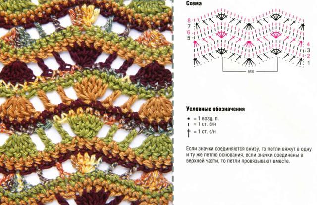 Схема вязания пляжной туники крючком: модель 2016 года