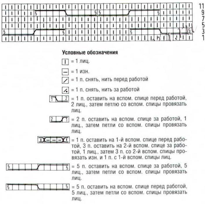 Широкий мотив косы спицами: схема вязания