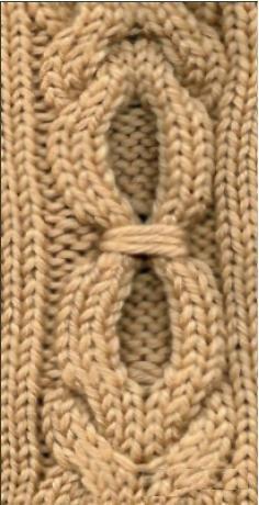 Узоры для вязания спицами: коса