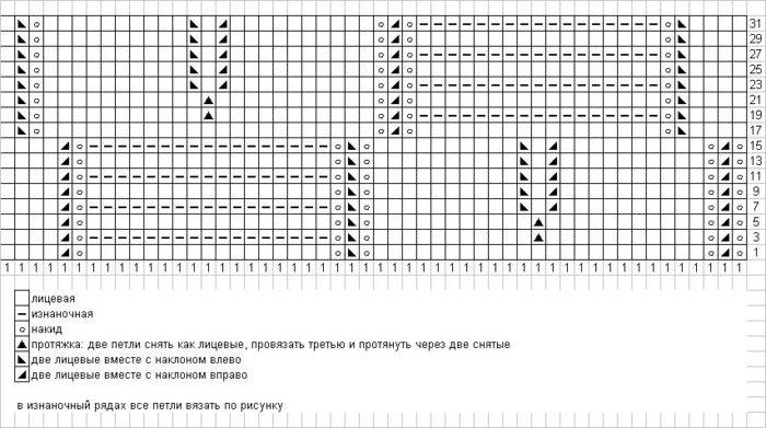 Схема для вязания радужного узора миссони спицами