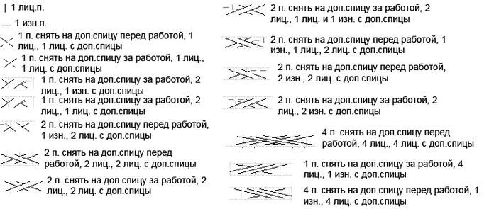 Вязание спицами платья для девочки от 1 до 3 лет: описание