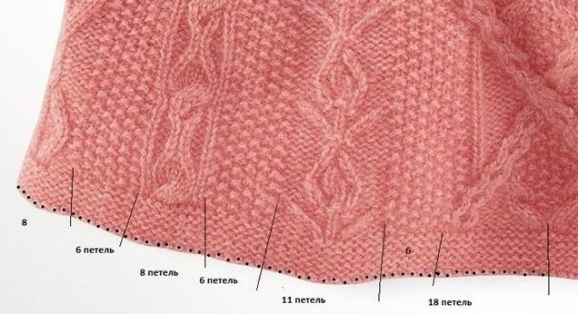 Узоры вязания платья для девочки 1-3 лет: распределение петель