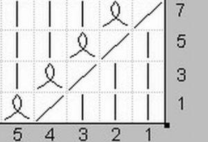 Вязание спицами платья для девочки от 1 до 3 лет: схема узора рукава