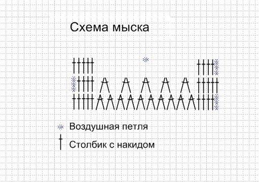 Как связать пинетки крючком: вяжем мысок