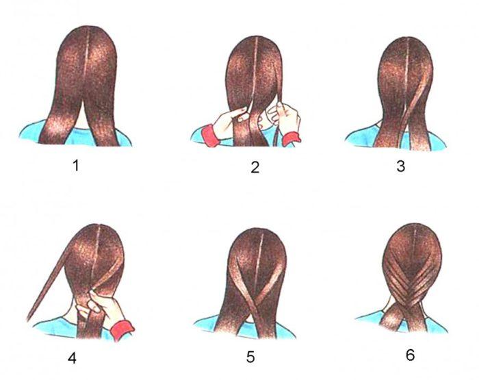 Косички для девочек с пошаговыми фото: схема рыбий хвост