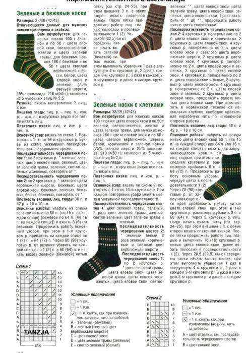 Как вязать мужские носки: схема и описание
