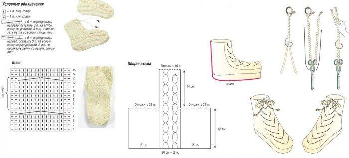 Как вязать носки с косичкой по схеме?