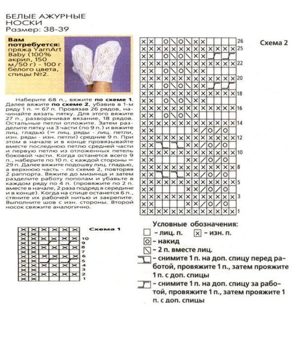 Схема вязания носков на 2 спицах схемы 302