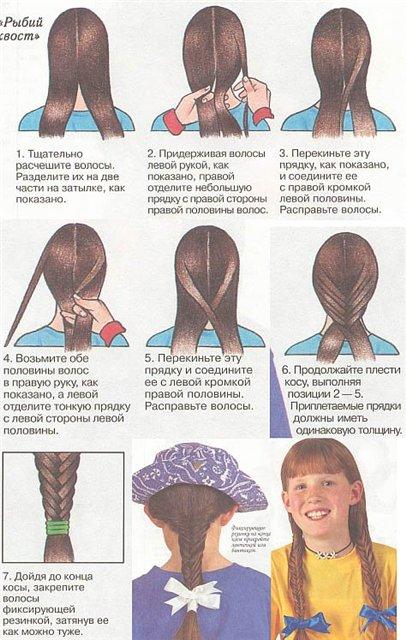 простые и быстрые прически схема как плести из косы