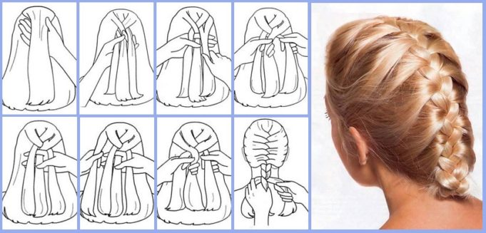 прически схема плетения на фото легкие в приготовлении