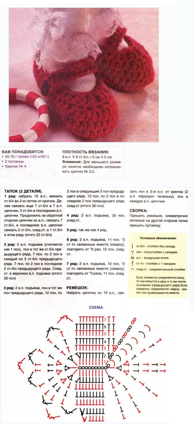 Пинетки крючком схемы и описание для новорожденных 17