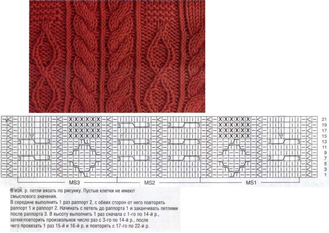 Узоры для вязания на спицах: ирландские мотивы