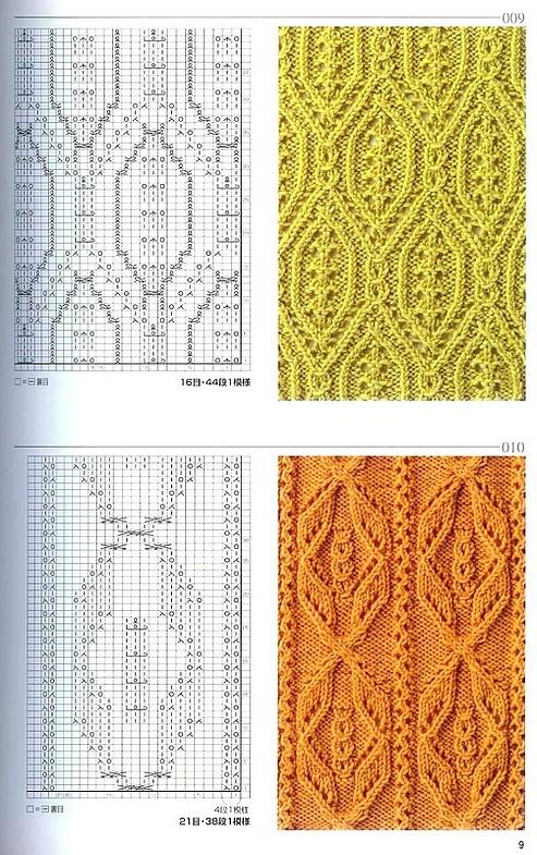 Узоры для вязания на спицах: японские