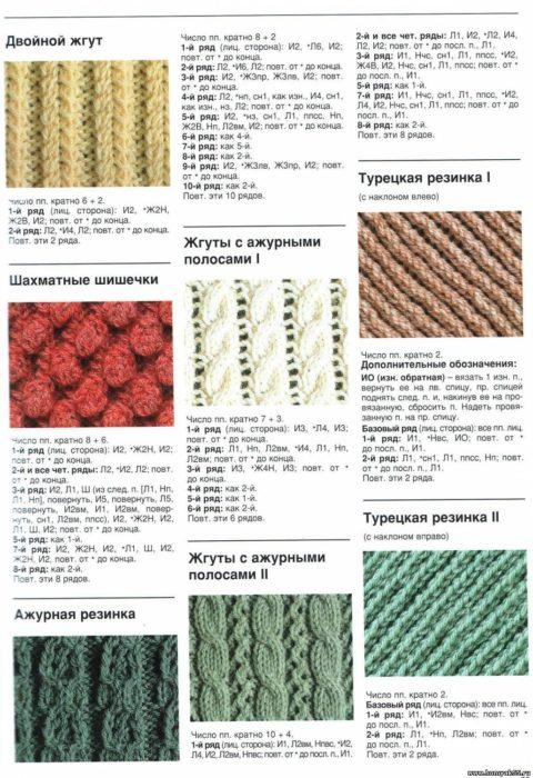 Узоры для вязания на спицах: выпуклые узоры