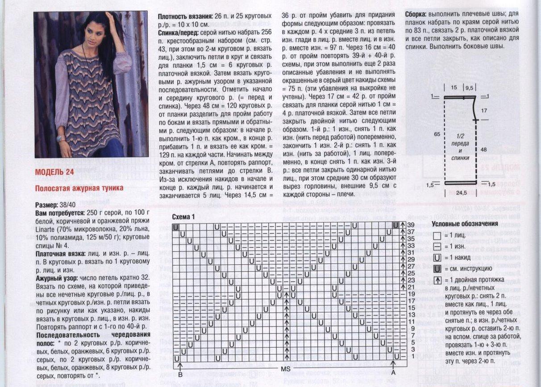 Узор миссони спицами схема и пример 82