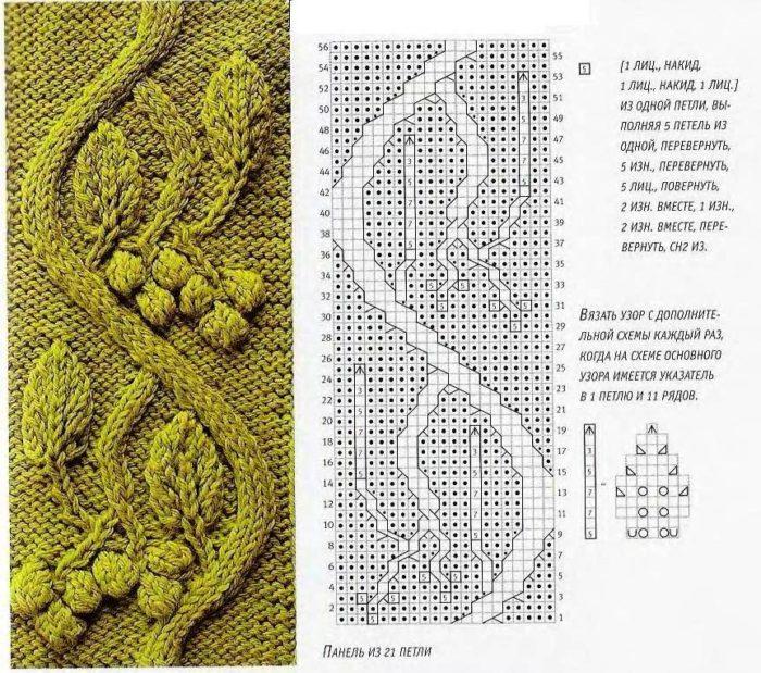Узоры спицами с описанием и схемами: растительные мотивы