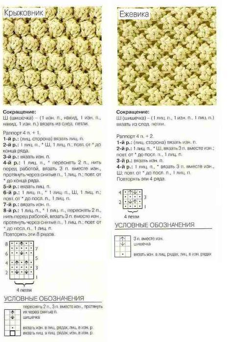 Вязание спицами с описанием и схемами детские пинетки