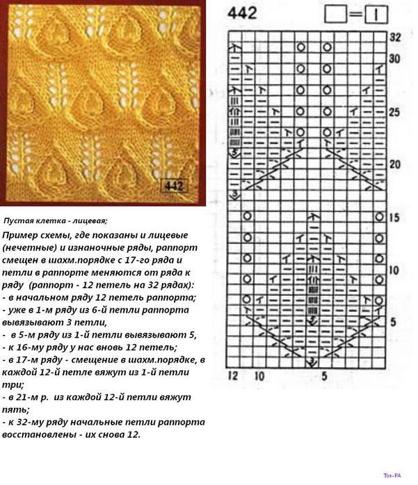 Узоры спицами с описанием и схемами: колоски и капли