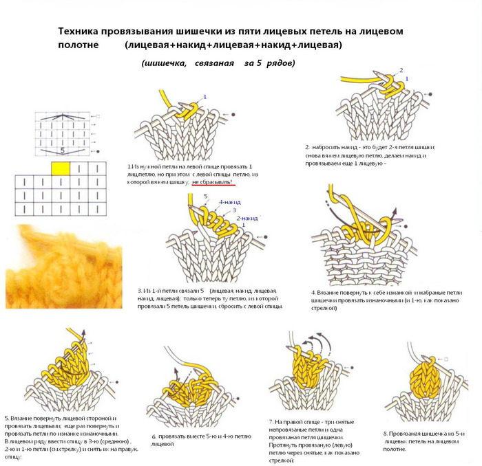 Узоры для вязания на спицах: шишечки
