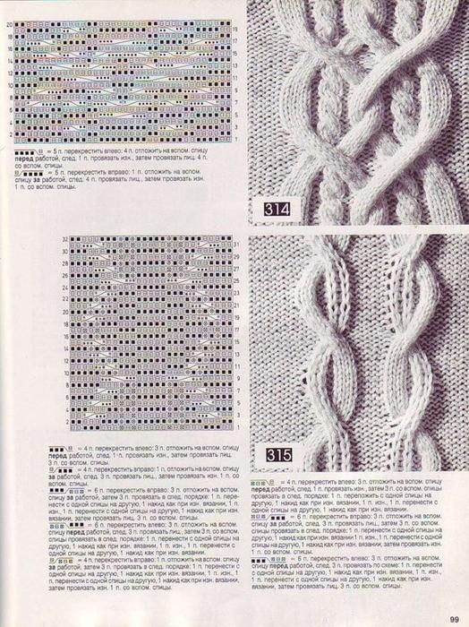 Узоры для вязания на спицах: араны