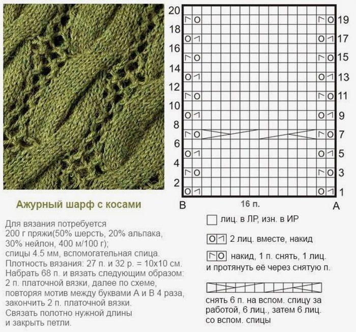 Схема узор для вязания снуда спицами